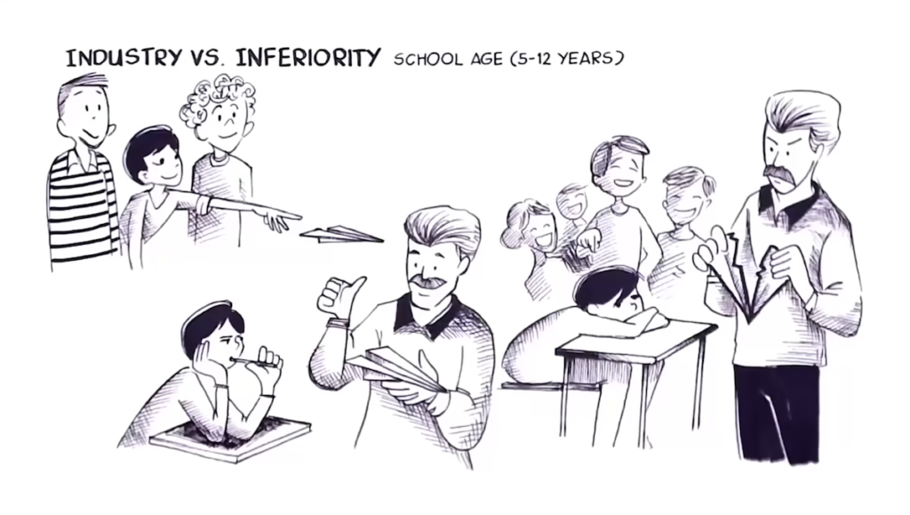 Industry vs. Inferiority (ages 5-12)