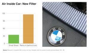 Car Air Filter Test (BMW) Bangkok Pm 2.5